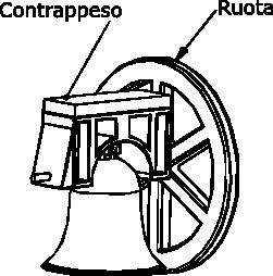 Disegno del ceppo e della ruota in legno usato fino agli anni '20 in tutte le incastellature campanarie. Il contrappeso è generalmente in pietra di Credaro.